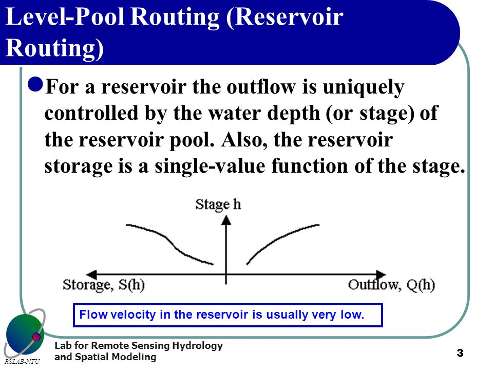 Level-Pool Routing (Reservoir Routing)