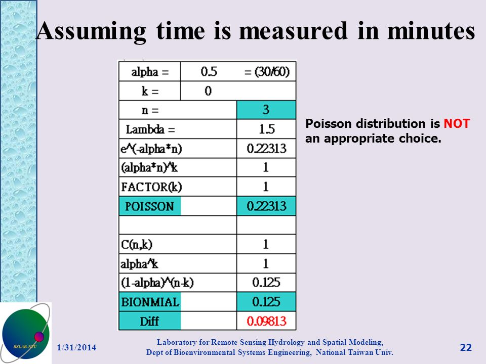 Assuming time is measured in minutes