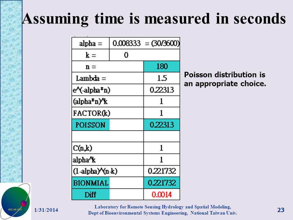 Assuming time is measured in seconds
