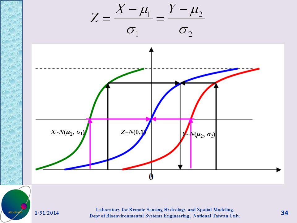 X~N(μ1, σ1) Z~N(0,1) Y~N(μ2, σ2) 3/27/2017