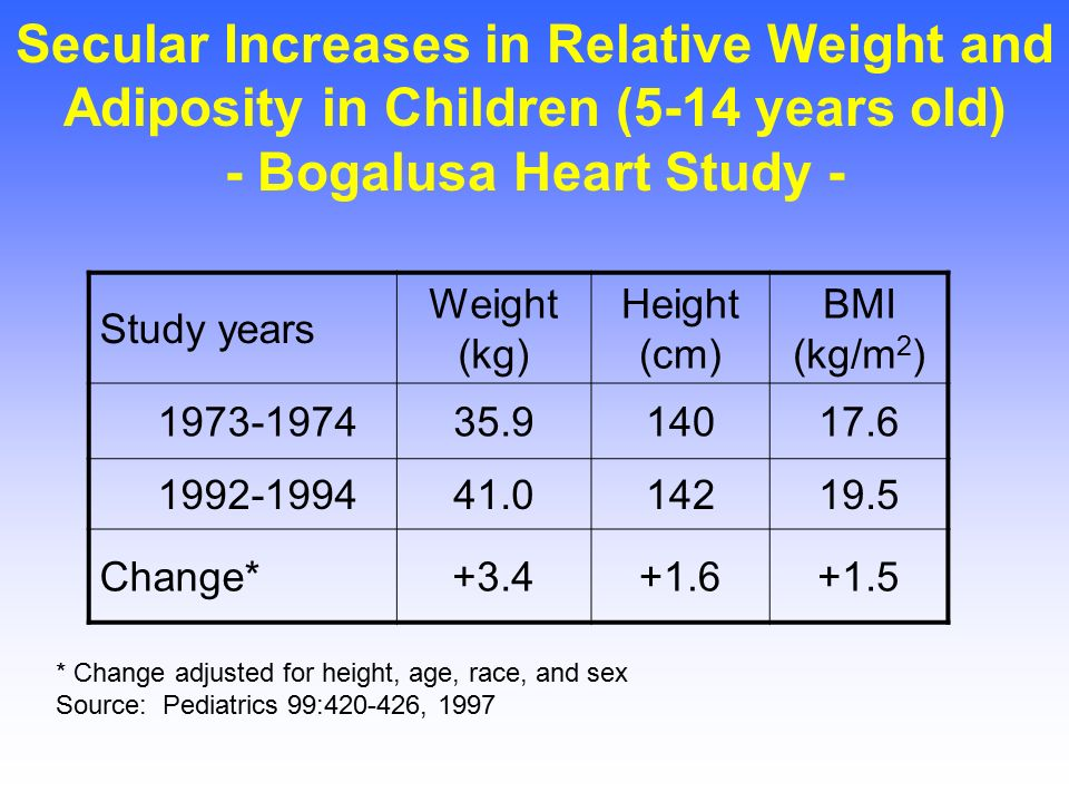 The Weight of the Nation.docx - 1 What is the Bogalusa ...