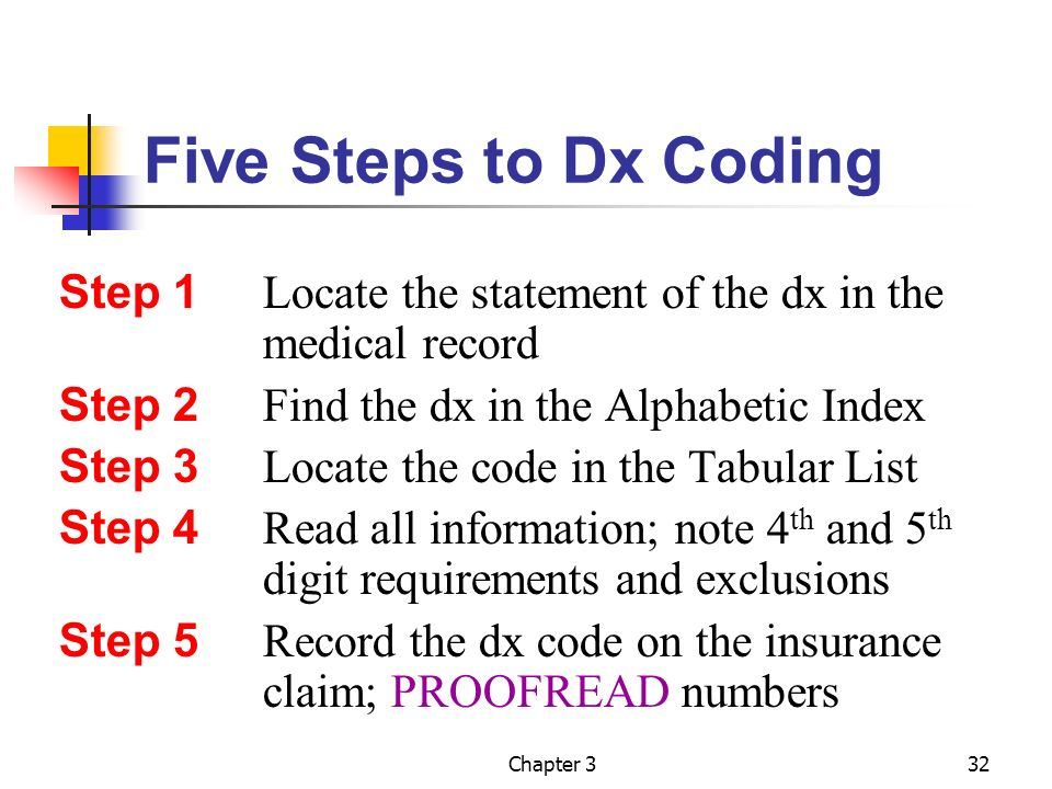 Dx Code For Motor Vehicle Accident Impremedia Net