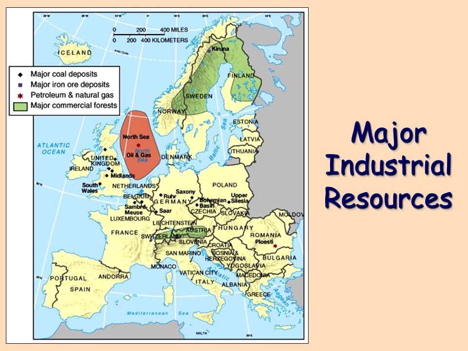 Major Industrial Resources