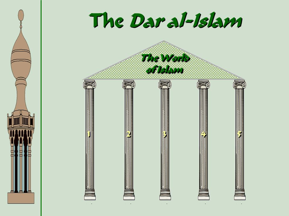 The Dar al-Islam The World of Islam