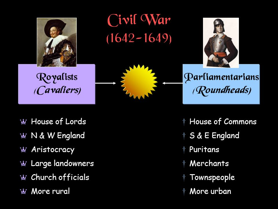 Royalists (Cavaliers) Parliamentarians (Roundheads)