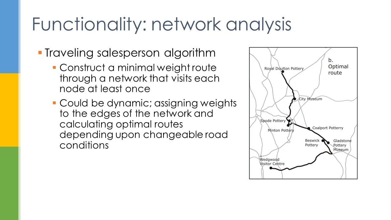 an introduction to the analysis of roads An introduction to os open rivers and os open roads in arcgis july 31,  will show you how you can use os open rivers data for analysis by setting up a geometric network and performing tracing analysis for os open roads i walk-through setting up the network for creating simple drivetimes and routing both processes require you to have access.