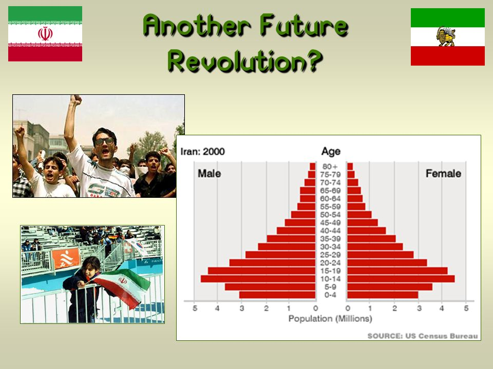 Another Future Revolution