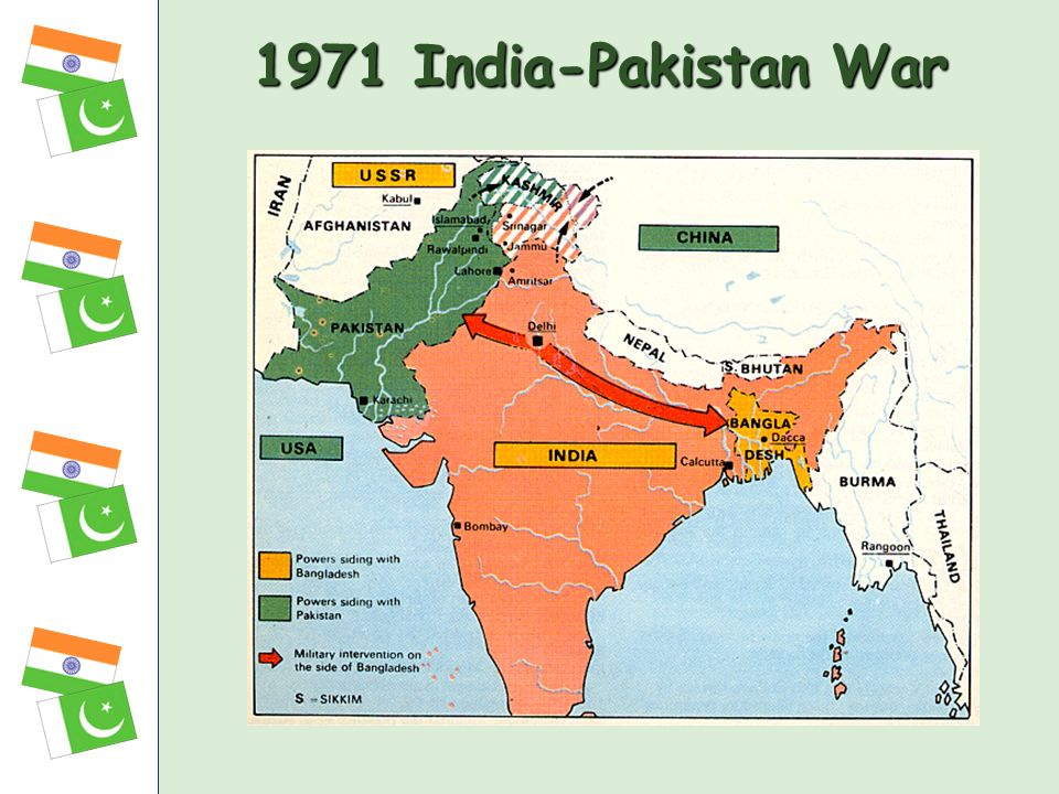 1971 India-Pakistan War