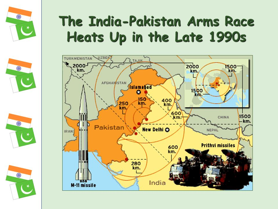 The India-Pakistan Arms Race Heats Up in the Late 1990s