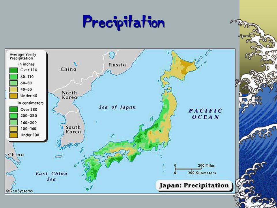 Precipitation The next couple of slides are a comparison of the countries that we will be visiting.
