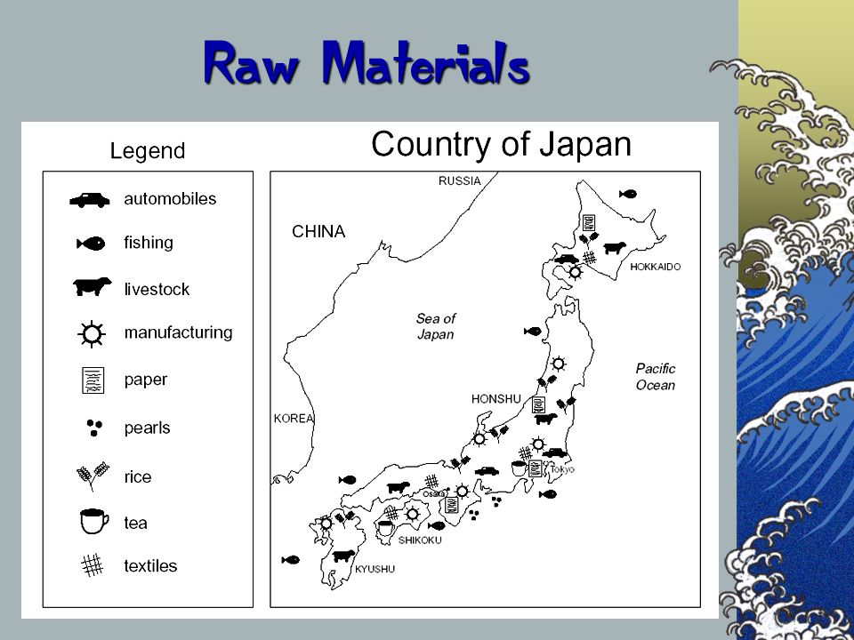 Raw Materials The next couple of slides are a comparison of the countries that we will be visiting.