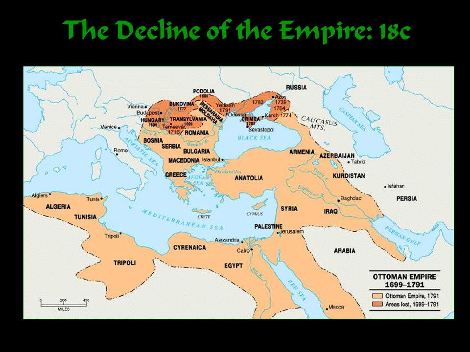 The Decline of the Empire: 18c