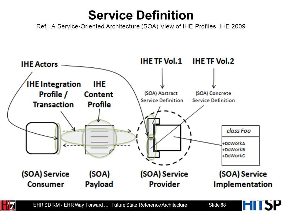 Bresenham Line Drawing Algorithm Explanation : Ehr sd rm milestones healthcare soa reference architecture
