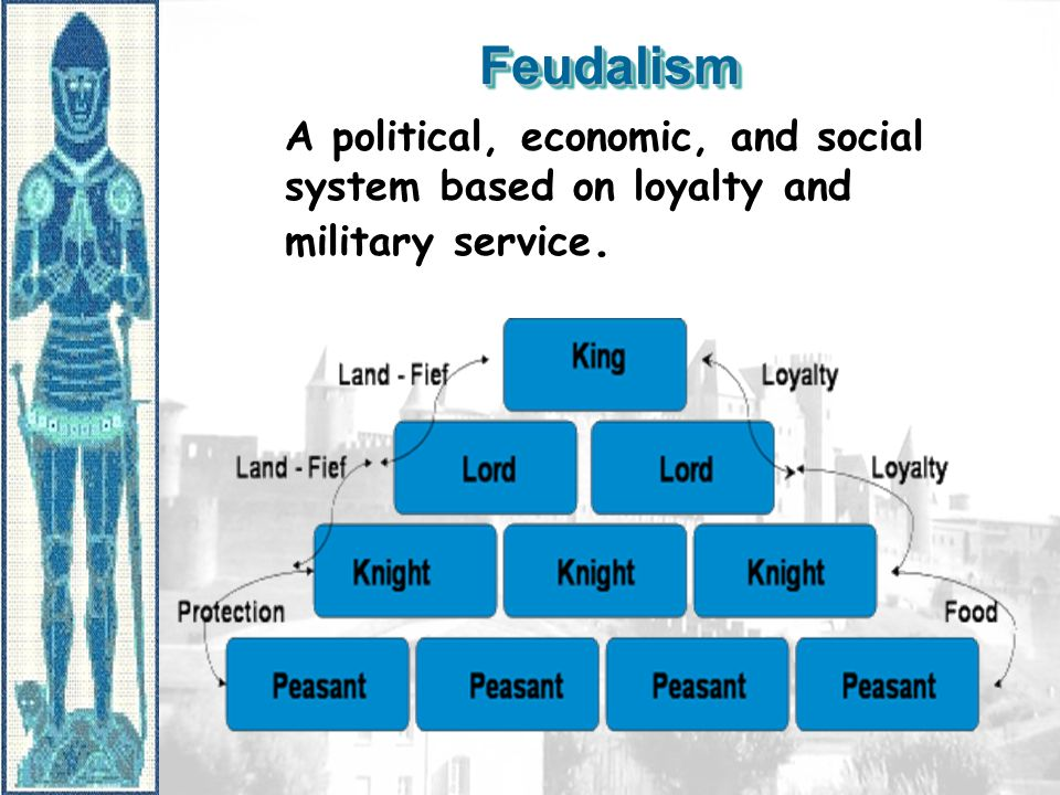 Feudalism A political, economic, and social system based on loyalty and military service.