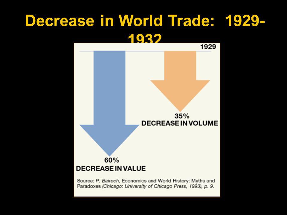 Decrease in World Trade: 1929-1932