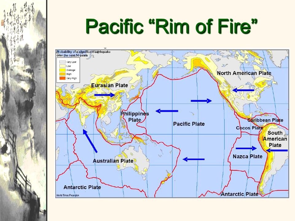 Pacific Rim of Fire