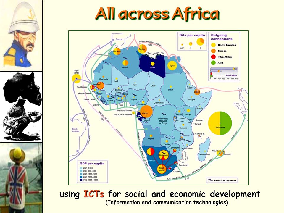All across Africa using ICTs for social and economic development