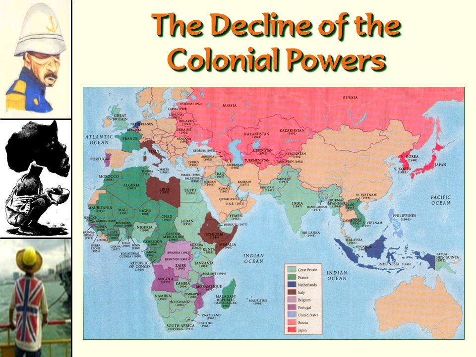 The Decline of the Colonial Powers