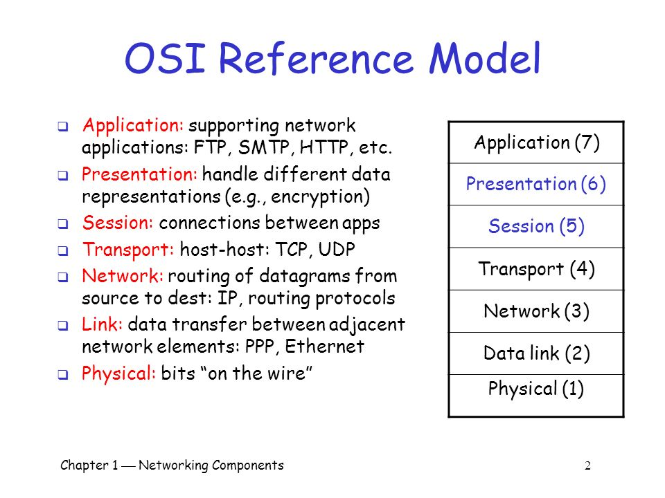 osi references What is the open systems interconnection (osi) reference model learn what the osi reference model is, why it was created and how the seven layers of the osi framework helps promote interoperability for digital communication.