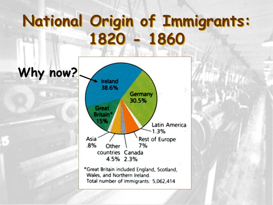 National Origin of Immigrants: 1820 - 1860