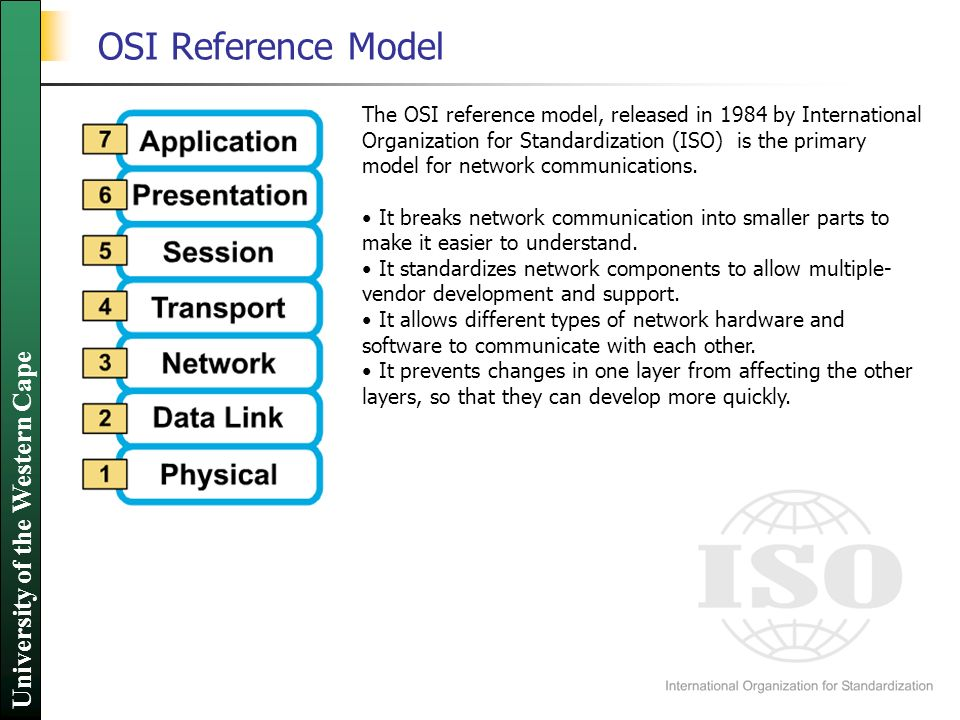 osi references