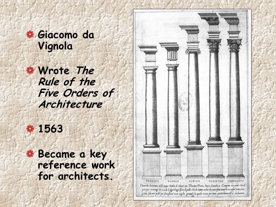 Giacomo da Vignola Wrote The Rule of the Five Orders of Architecture.