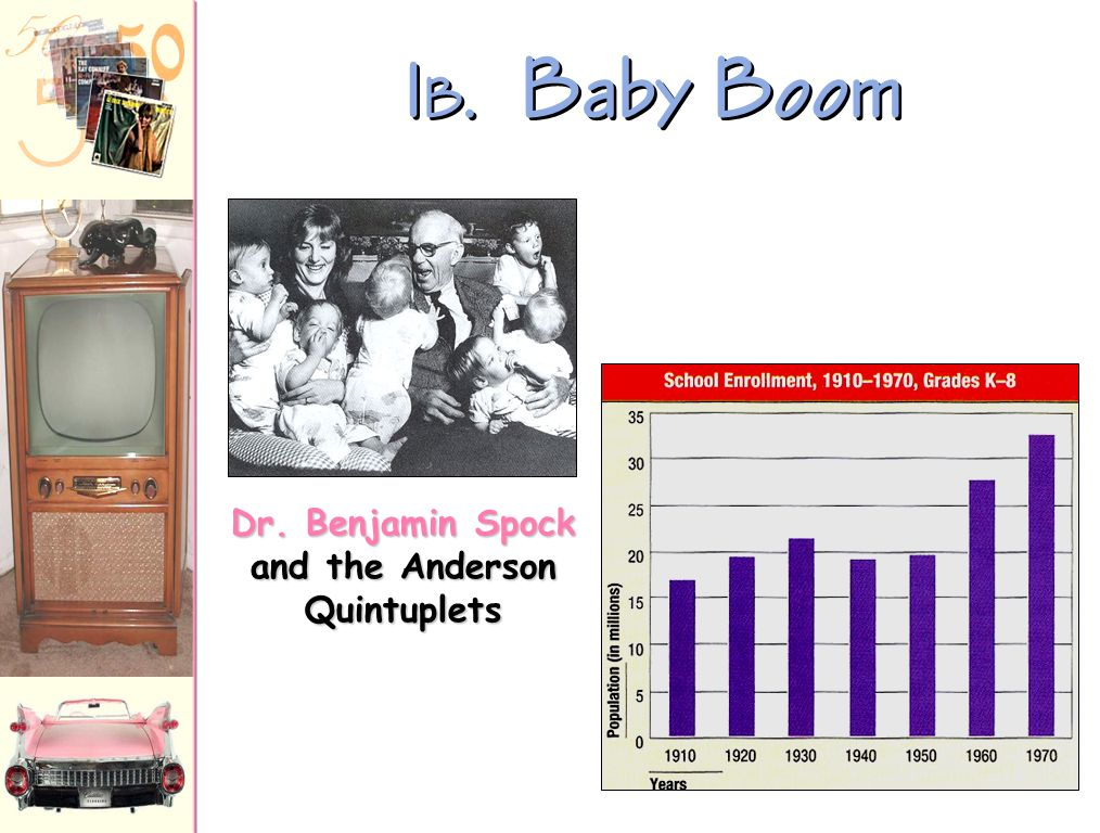 Dr. Benjamin Spock and the Anderson Quintuplets