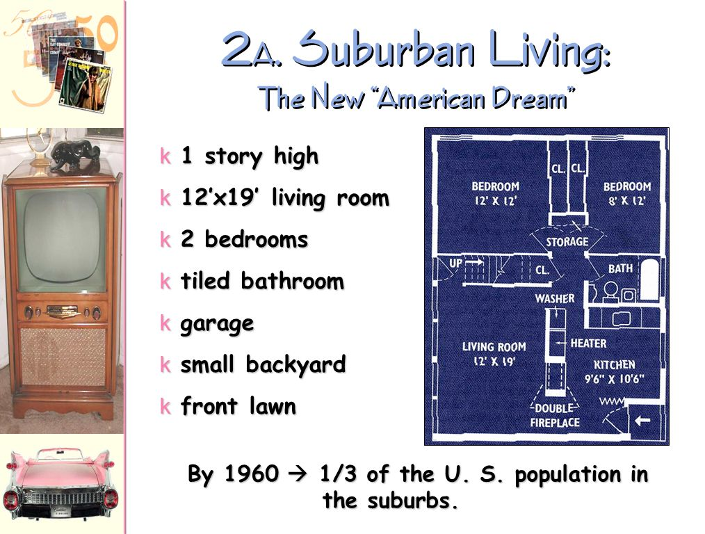 2A. Suburban Living: The New American Dream