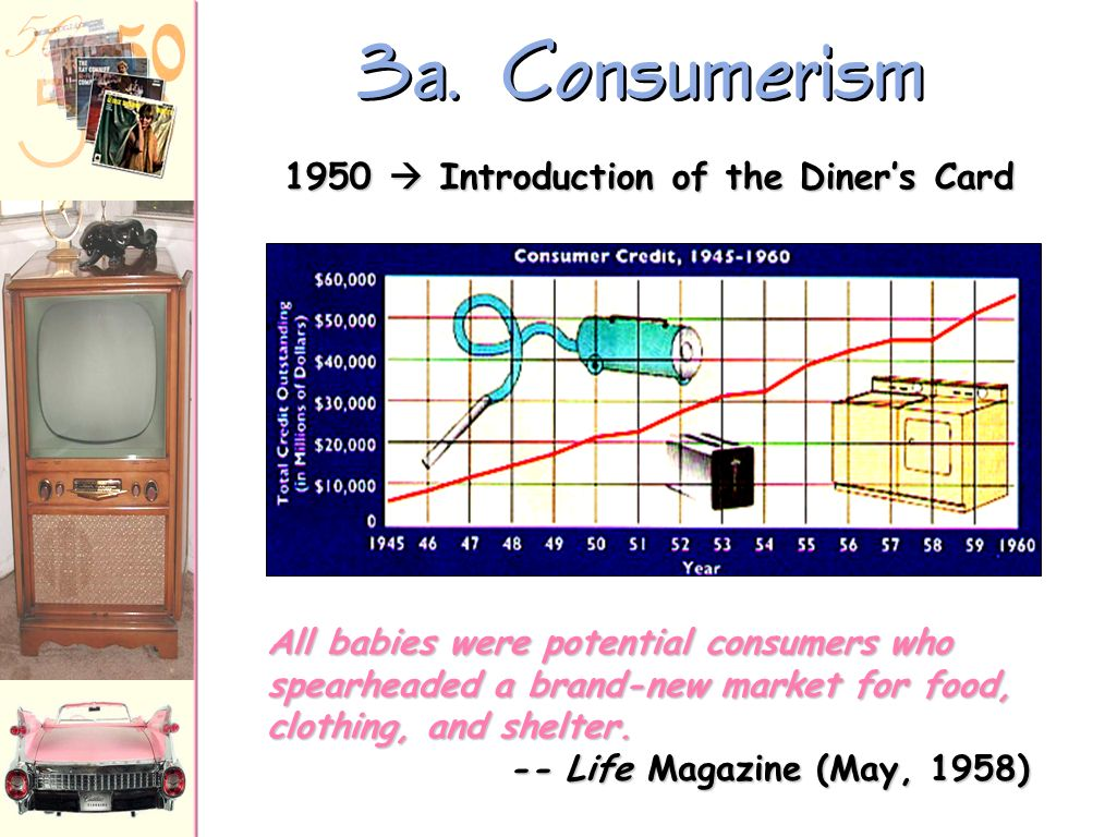 1950  Introduction of the Diner's Card