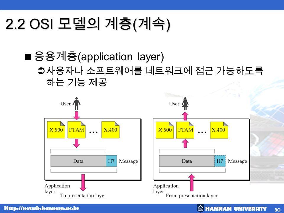 osi tcp ip layers and protocols pdf