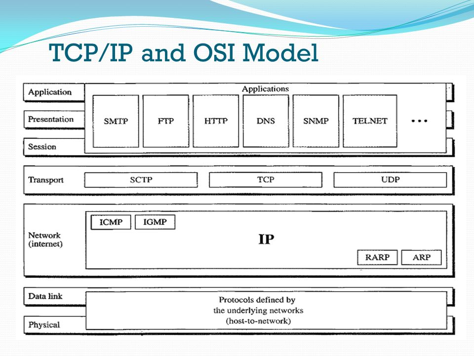 analysis of osi and tcp ip model The internet layer in tcp/ip model is equivalent to the network layer of the osi model the first three layers of the osi model (application, presentation and session layers) are merged into the application layer in the tcp/ip model.