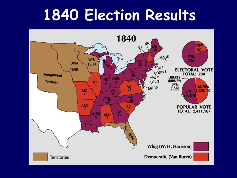 1840 Election Results
