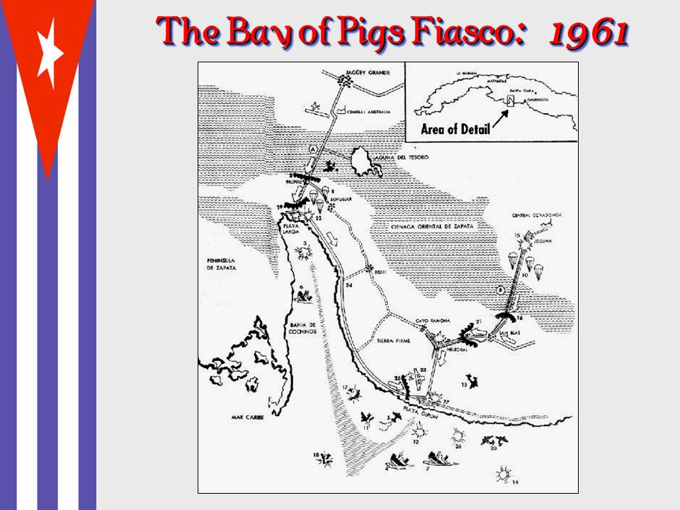 The Bay of Pigs Fiasco: 1961