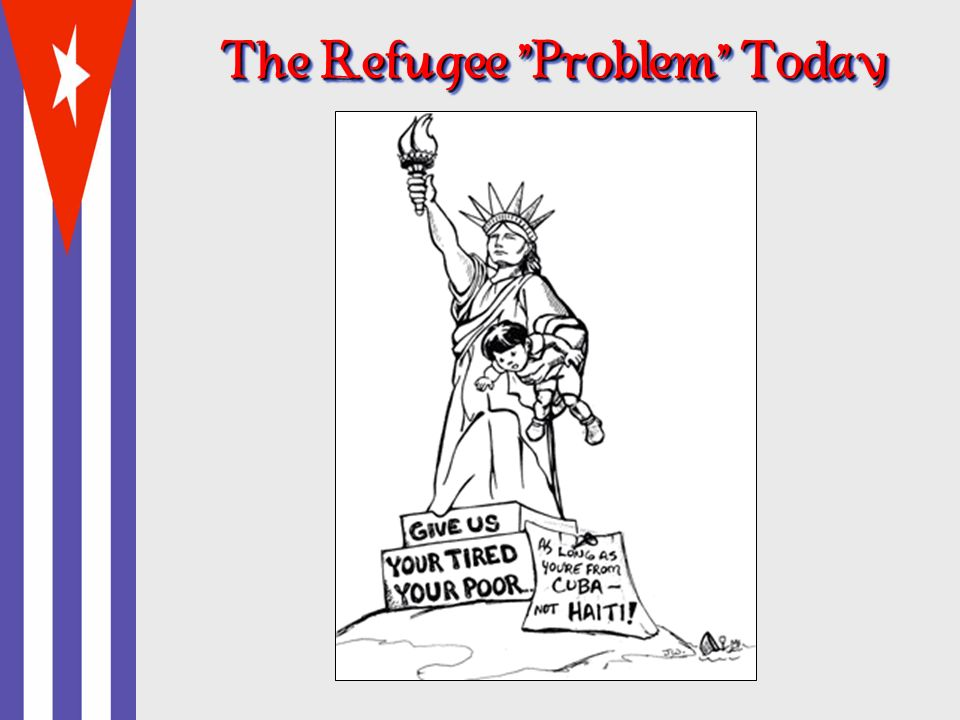The Refugee Problem Today