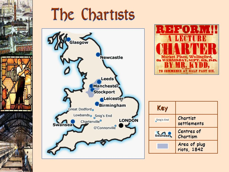 The Chartists Key Chartist settlements Centres of Chartism