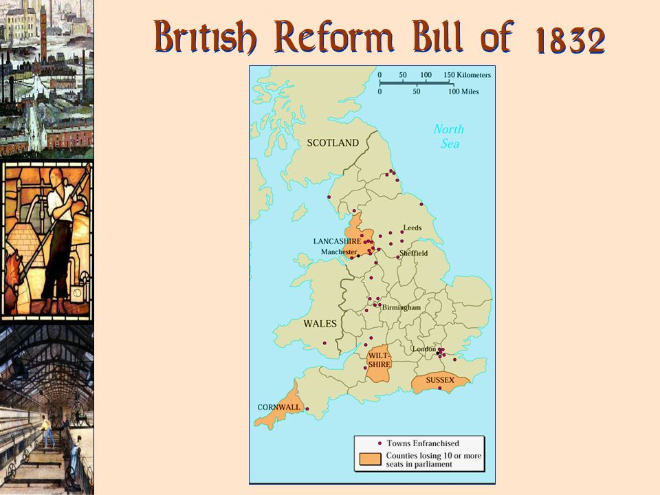 British Reform Bill of 1832