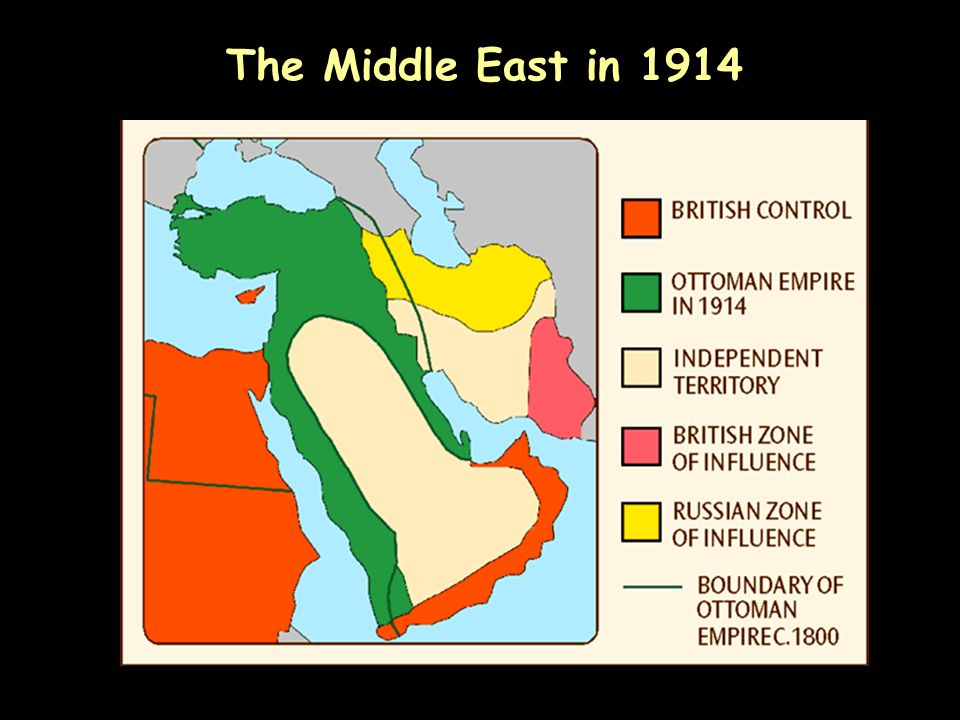 The Middle East in 1914