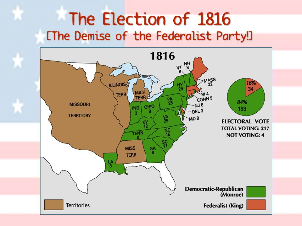 The Election of 1816 [The Demise of the Federalist Party!]