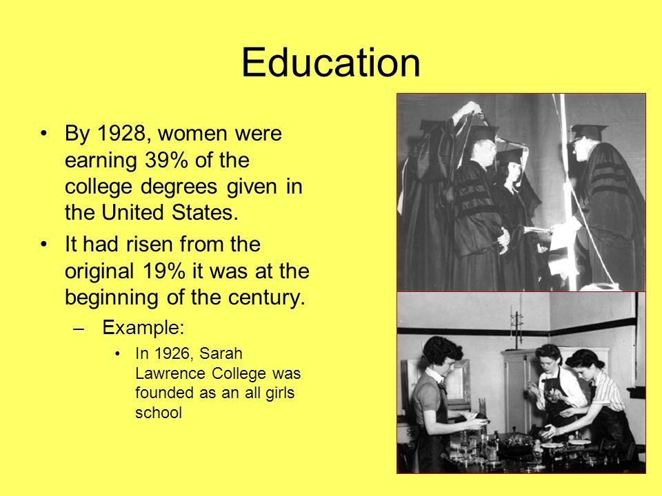 Education By 1928, women were earning 39% of the college degrees given in the United States.