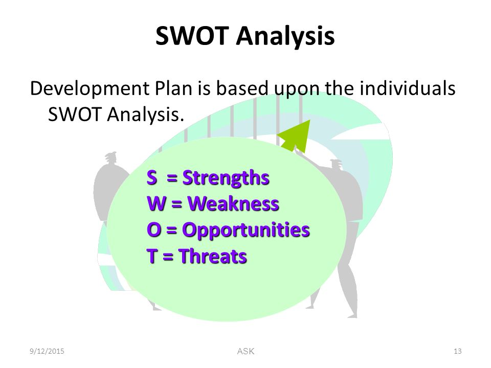 swot analysis for condo development Learn how to form temporary or permanent community organizations to tackle a  when you bought a condo or home in a development that  swot analysis.
