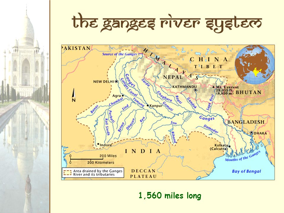 The Ganges River System