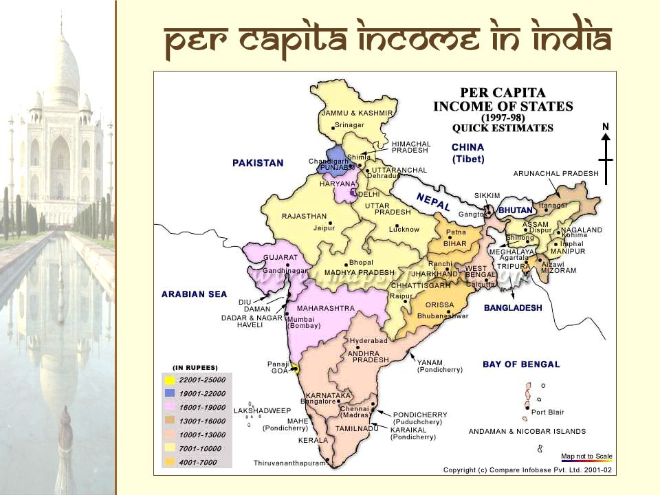 Per Capita Income in India