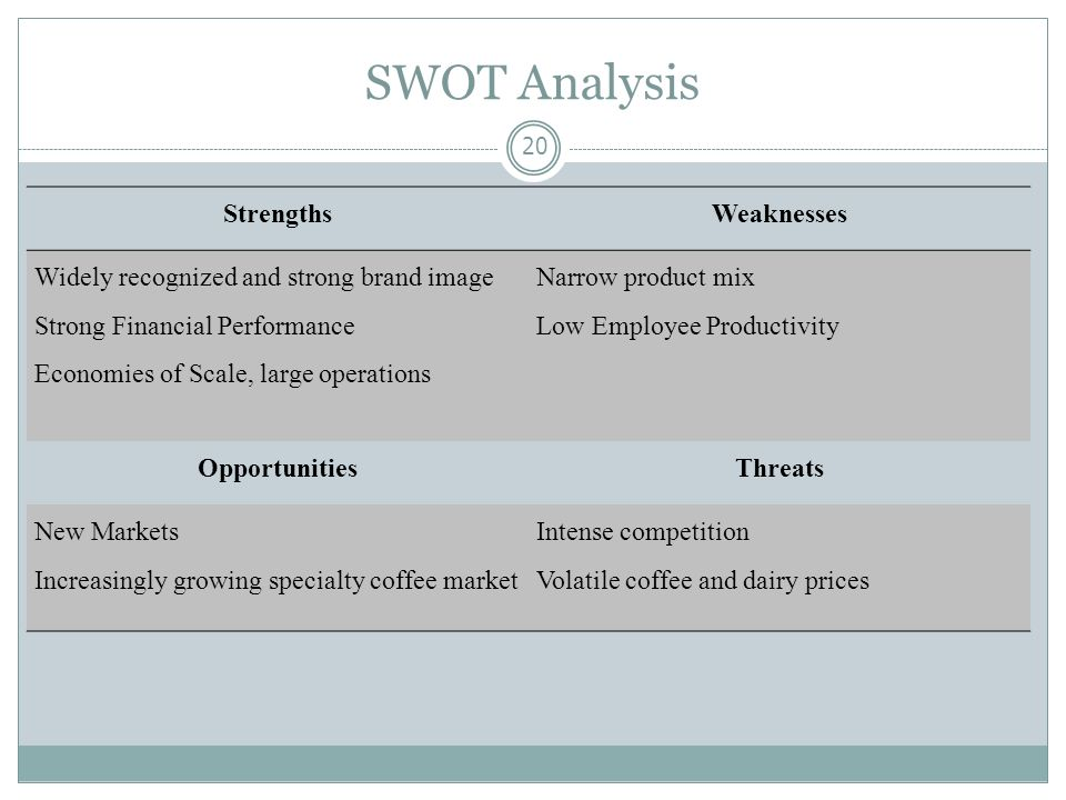 columbia sportswear swot analysis Synopsiswmi's anderson columbia co, inc contains a company overview, key facts, locations and subsidiaries, news and events as well as a swot analysis of the.