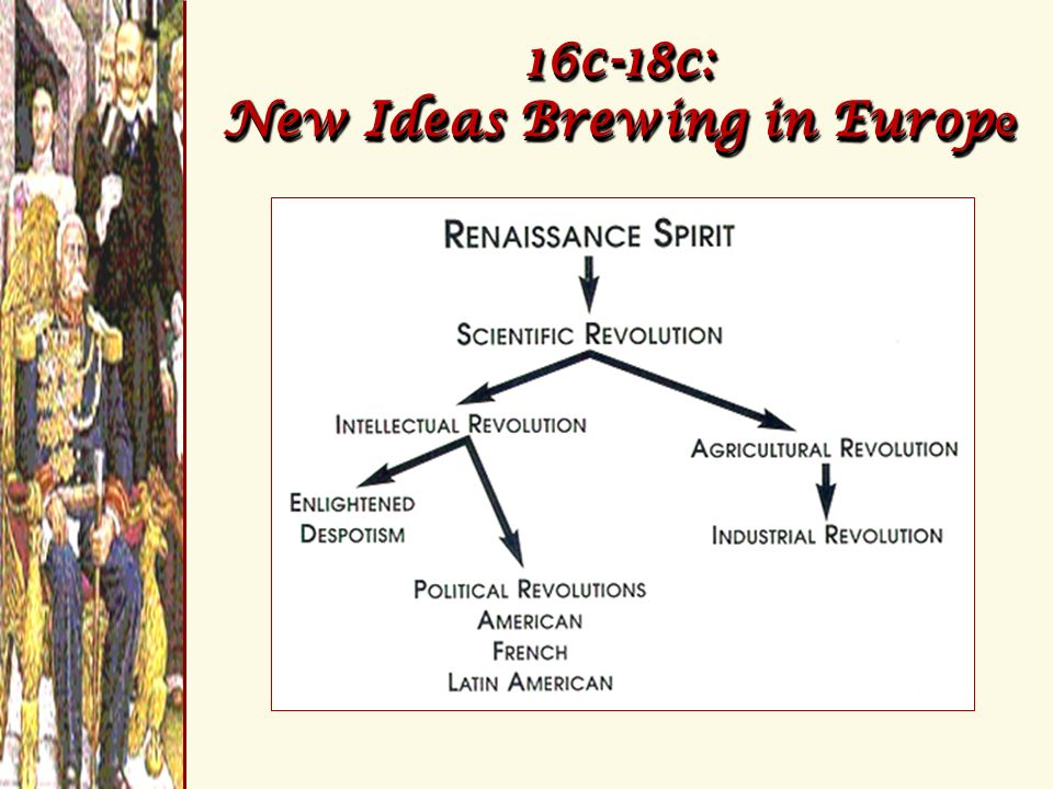 16c-18c: New Ideas Brewing in Europe