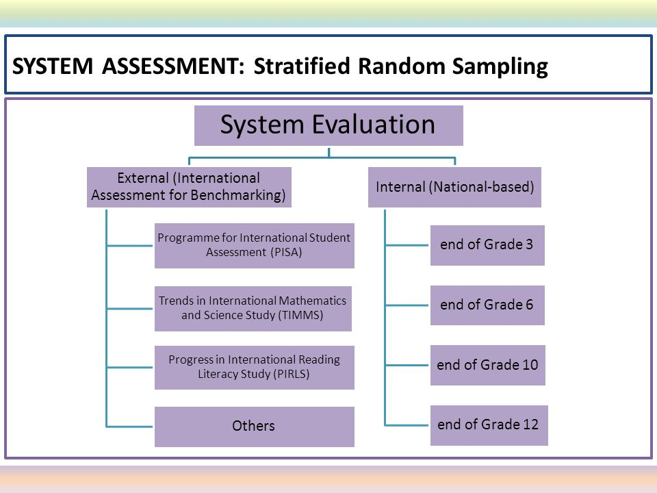 System Evaluation SYSTEM ASSESSMENT: Stratified Random Sampling
