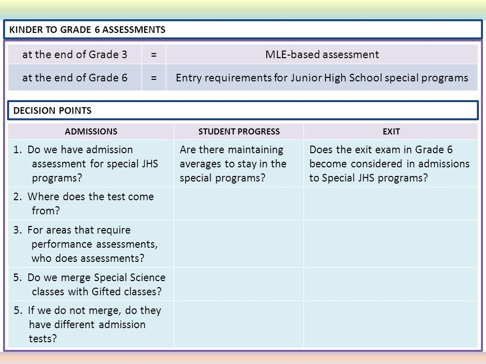 Entry requirements for Junior High School special programs