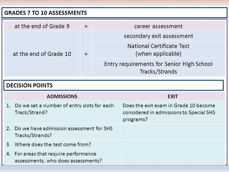 secondary exit assessment National Certificate Test (when applicable)