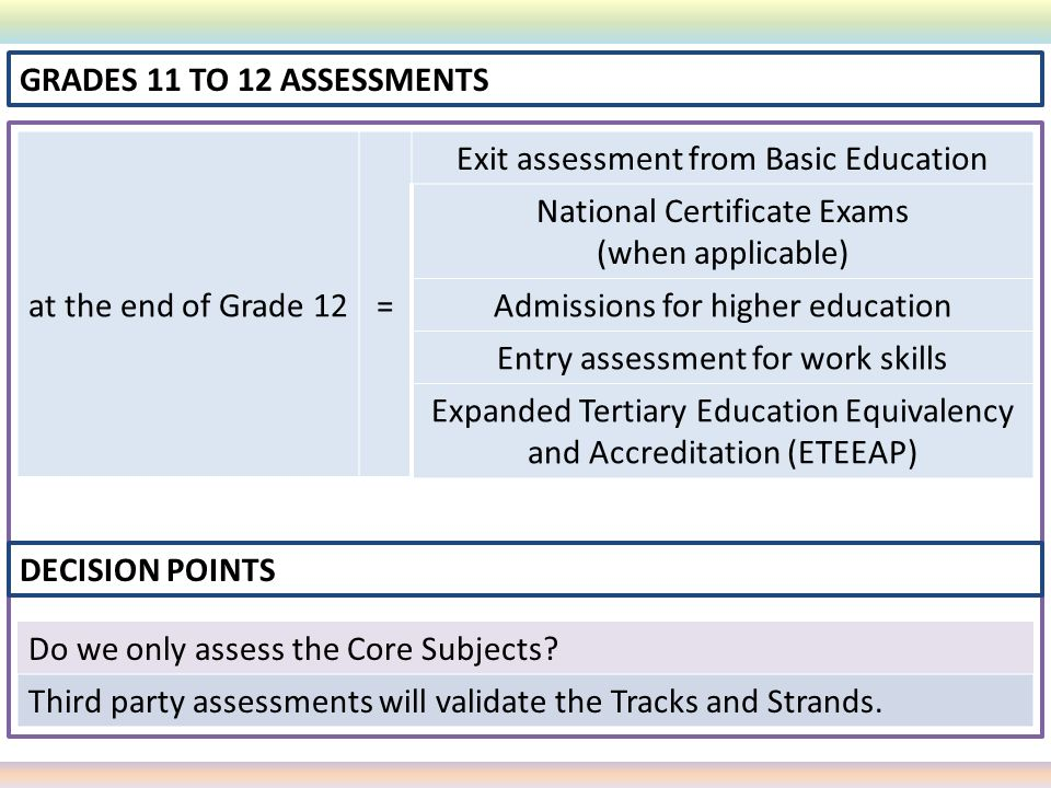 Exit assessment from Basic Education National Certificate Exams