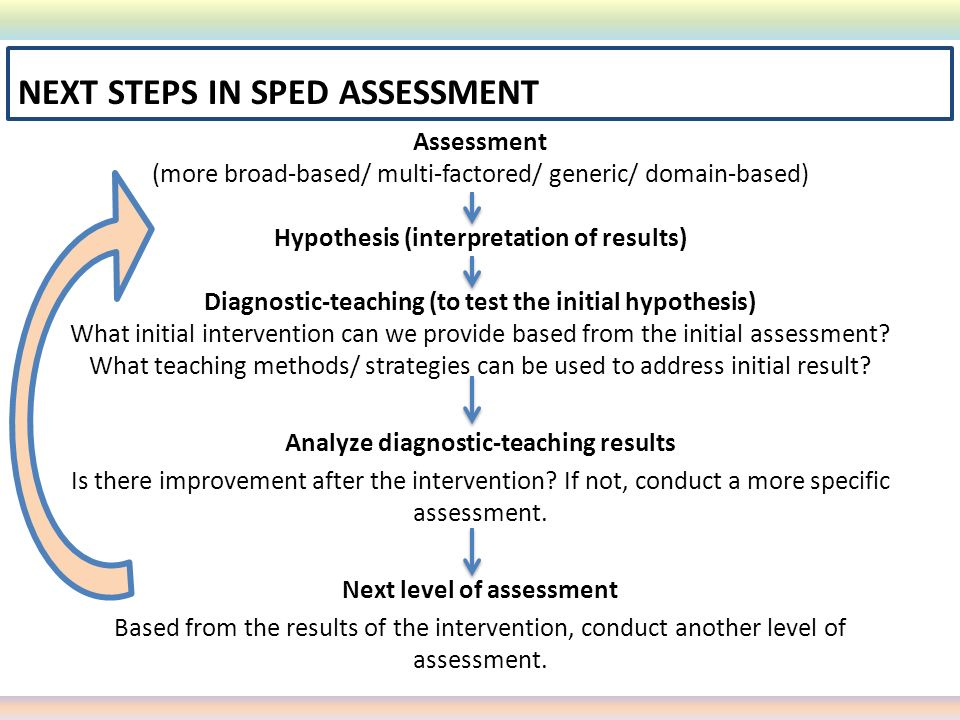 NEXT STEPS IN SPED ASSESSMENT