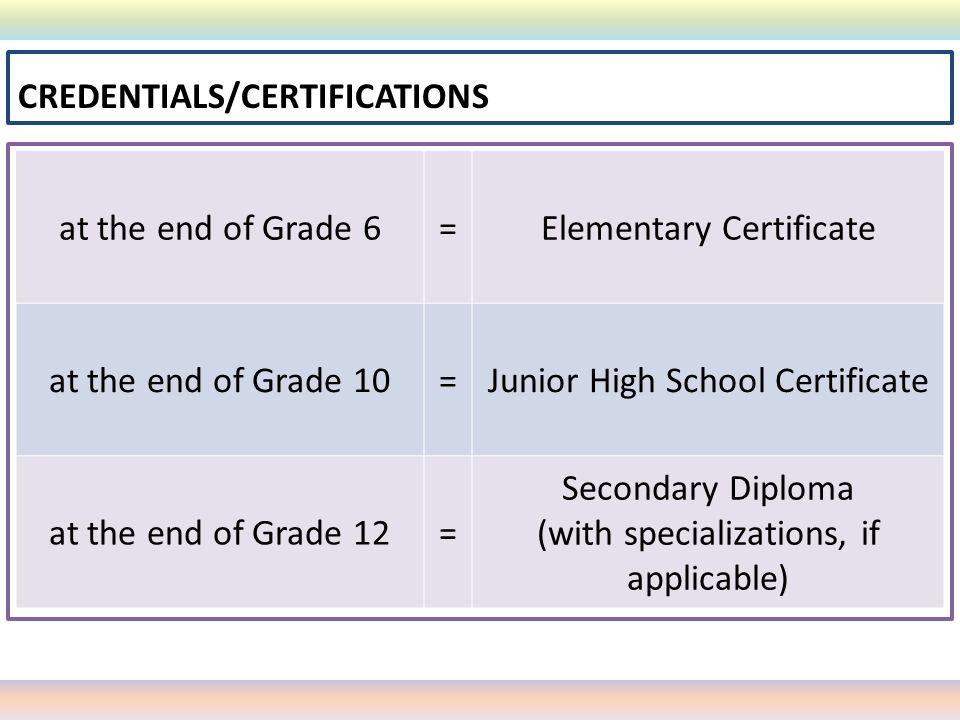 CREDENTIALS/CERTIFICATIONS at the end of Grade 6 =